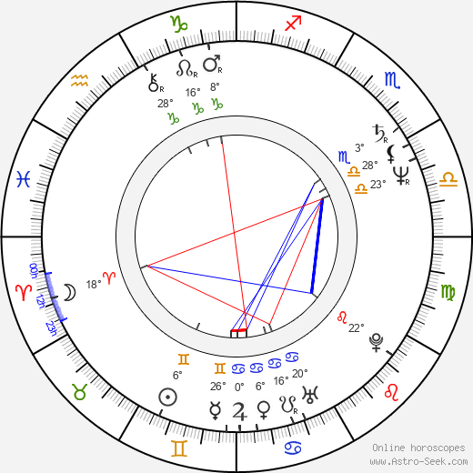Ted Neustadt birth chart, biography, wikipedia 2020, 2021