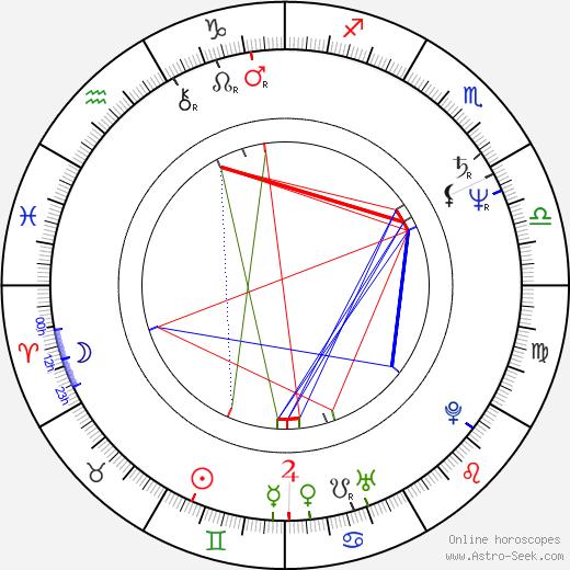 Ted Neustadt birth chart, Ted Neustadt astro natal horoscope, astrology