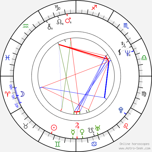 Townsend Coleman astro natal birth chart, Townsend Coleman horoscope, astrology
