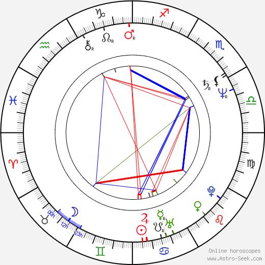 Anita Zagaria birth chart, Anita Zagaria astro natal horoscope, astrology
