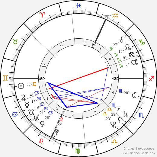 Cyrus Vance Jr. birth chart, biography, wikipedia 2019, 2020