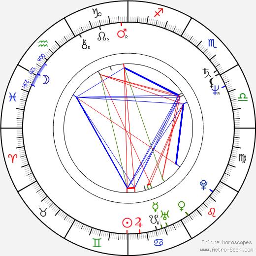 Daniel Fikejz astro natal birth chart, Daniel Fikejz horoscope, astrology