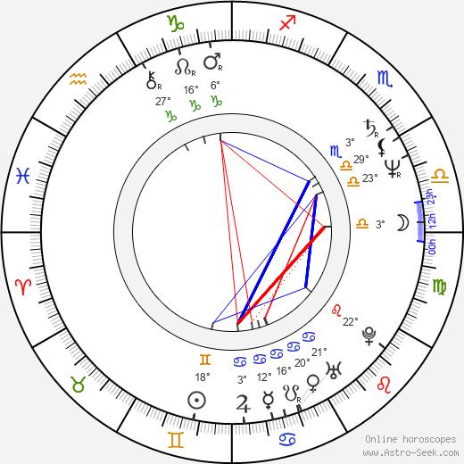 Debbie Sledge birth chart, biography, wikipedia 2020, 2021