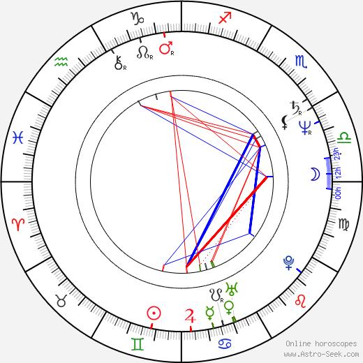 Debbie Sledge birth chart, Debbie Sledge astro natal horoscope, astrology