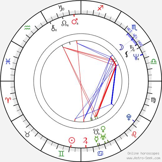 Ella Joyce tema natale, oroscopo, Ella Joyce oroscopi gratuiti, astrologia