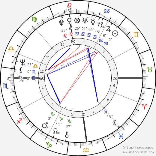 Freddie Prinze tema natale, biography, Biografia da Wikipedia 2020, 2021