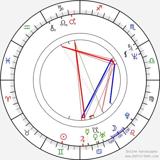 Fumi Dan astro natal birth chart, Fumi Dan horoscope, astrology