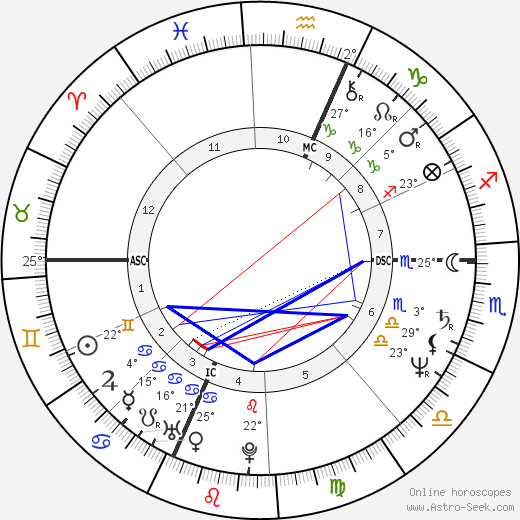 Gianna Nannini birth chart, biography, wikipedia 2017, 2018