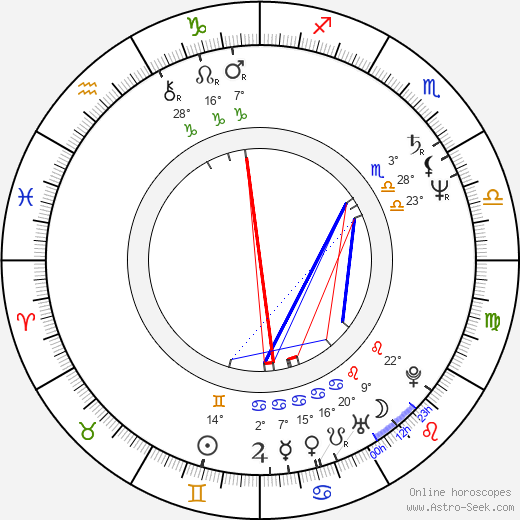 Haluk Bilginer birth chart, biography, wikipedia 2018, 2019