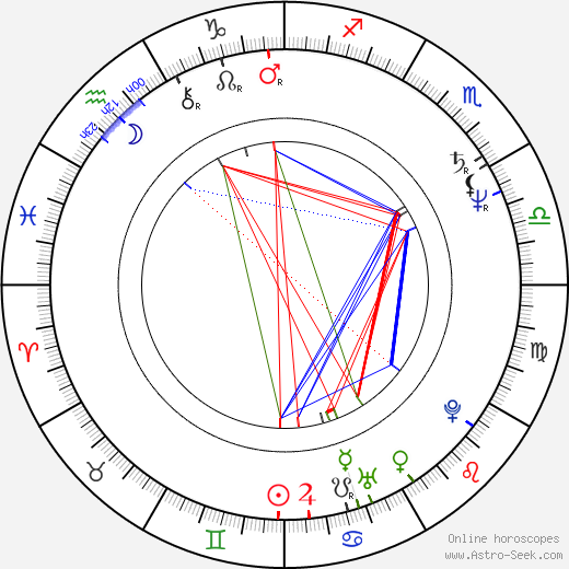 Ilan Ramon tema natale, oroscopo, Ilan Ramon oroscopi gratuiti, astrologia