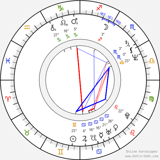 Jackie Kong birth chart, biography, wikipedia 2018, 2019