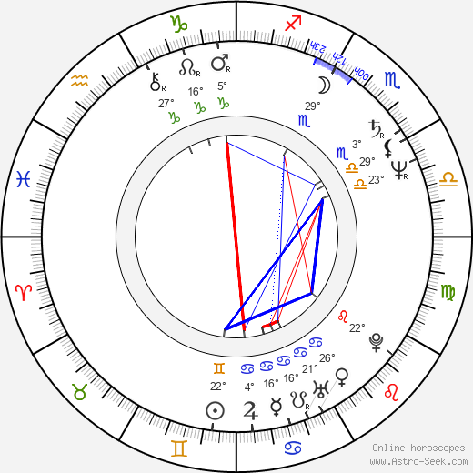 Jaroslav Brabec birth chart, biography, wikipedia 2019, 2020