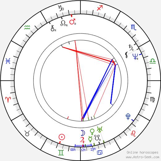Jeannine Taylor astro natal birth chart, Jeannine Taylor horoscope, astrology