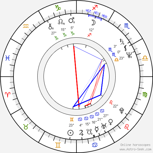 Joy Lemoine birth chart, biography, wikipedia 2019, 2020