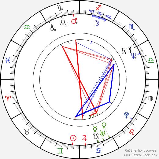 Joy Lemoine astro natal birth chart, Joy Lemoine horoscope, astrology