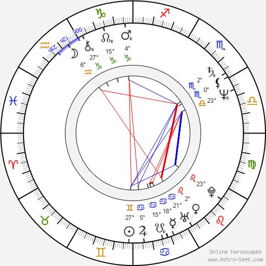 Kathleen Turner tema natale, biography, Biografia da Wikipedia 2019, 2020