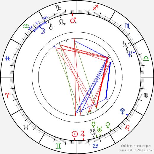 Kathleen Turner astro natal birth chart, Kathleen Turner horoscope, astrology