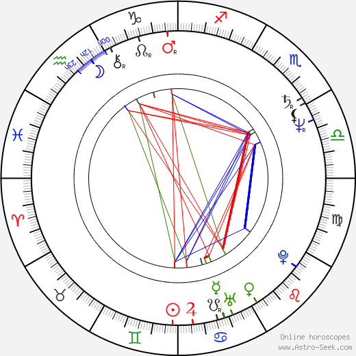 Kathleen Turner tema natale, oroscopo, Kathleen Turner oroscopi gratuiti, astrologia