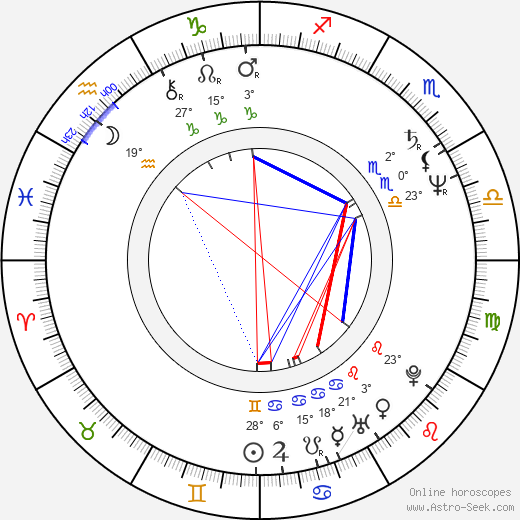 Michael Anthony birth chart, biography, wikipedia 2019, 2020