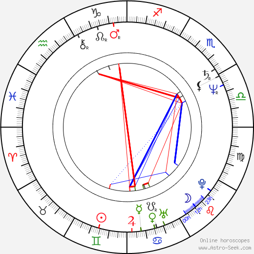 Nancy Stafford astro natal birth chart, Nancy Stafford horoscope, astrology