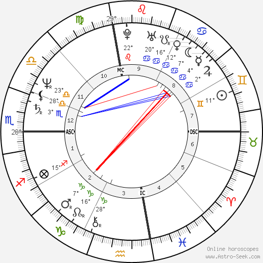 Richard Allen Davis birth chart, biography, wikipedia 2019, 2020