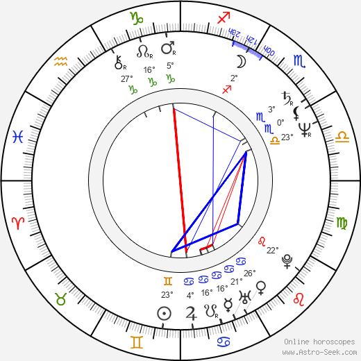 Will Patton birth chart, biography, wikipedia 2018, 2019