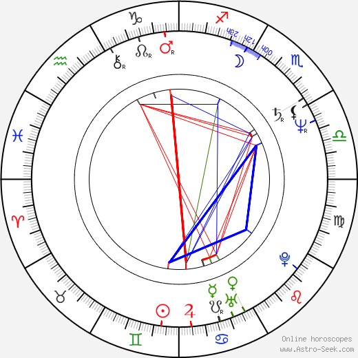 Will Patton astro natal birth chart, Will Patton horoscope, astrology