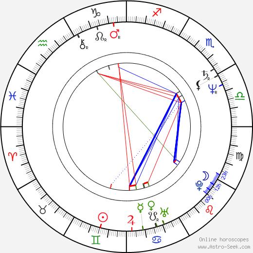 William Armstrong день рождения гороскоп, William Armstrong Натальная карта онлайн