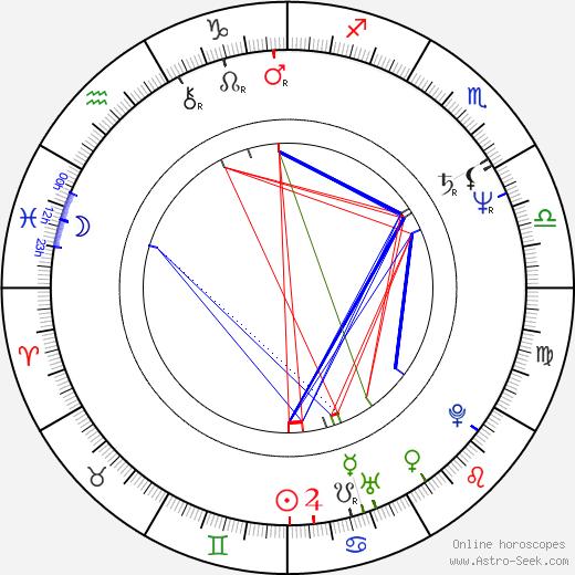 Wolfgang Becker astro natal birth chart, Wolfgang Becker horoscope, astrology