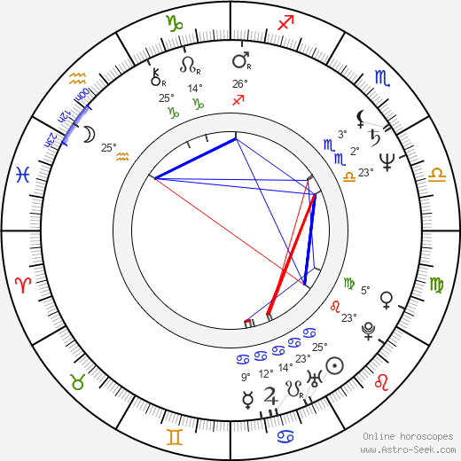 Franziska Troegner birth chart, biography, wikipedia 2020, 2021