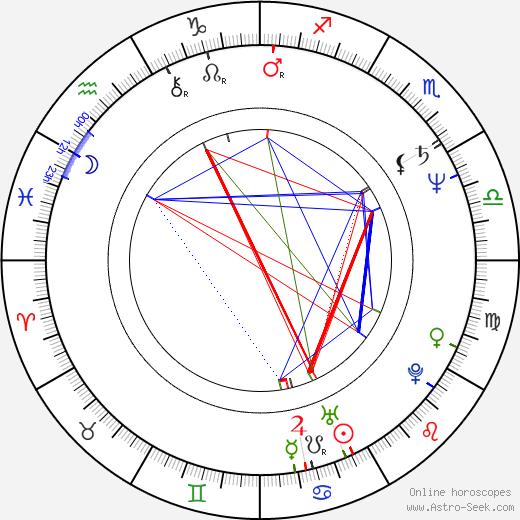Gary Goddard birth chart, Gary Goddard astro natal horoscope, astrology
