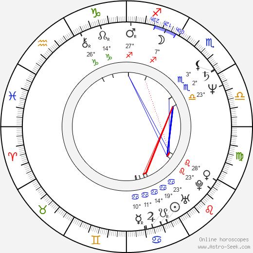 Lisa Pelikan birth chart, biography, wikipedia 2019, 2020