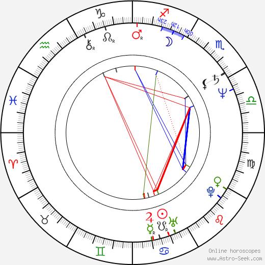 Lisa Pelikan astro natal birth chart, Lisa Pelikan horoscope, astrology