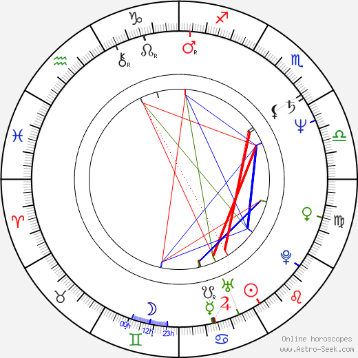 Mareike Carrière astro natal birth chart, Mareike Carrière horoscope, astrology