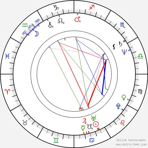 Marie-Line Reynaud birth chart, Marie-Line Reynaud astro natal horoscope, astrology