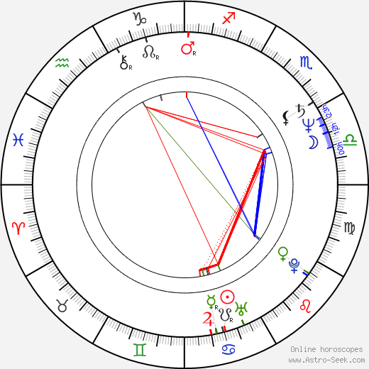 Matthew Marsh tema natale, oroscopo, Matthew Marsh oroscopi gratuiti, astrologia