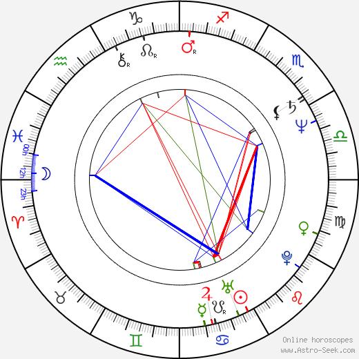 Moira Harris astro natal birth chart, Moira Harris horoscope, astrology