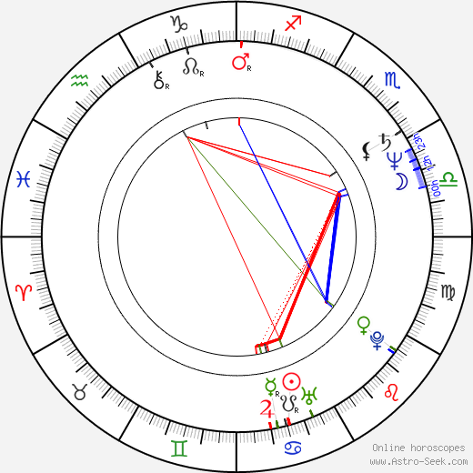 Renée Nachtigallová birth chart, Renée Nachtigallová astro natal horoscope, astrology