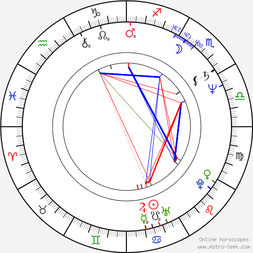 Robert Giggenbach birth chart, Robert Giggenbach astro natal horoscope, astrology