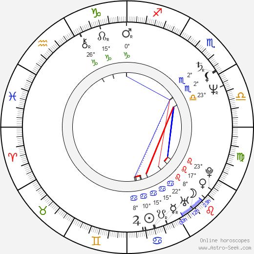 Wendy Schaal birth chart, biography, wikipedia 2020, 2021