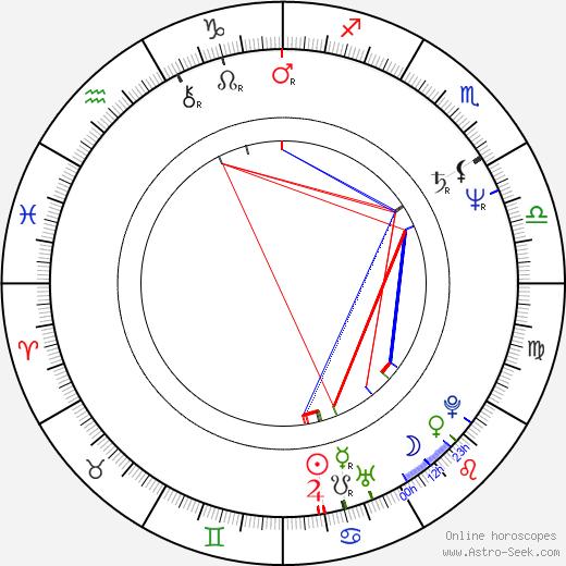 Wendy Schaal birth chart, Wendy Schaal astro natal horoscope, astrology