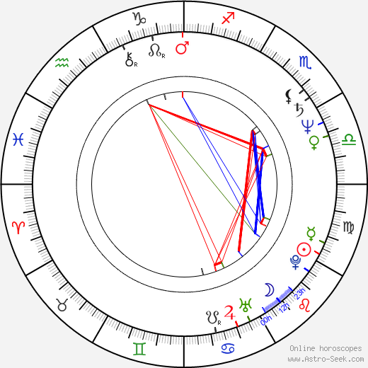 David Martin astro natal birth chart, David Martin horoscope, astrology