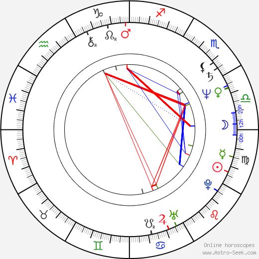 David Paymer astro natal birth chart, David Paymer horoscope, astrology