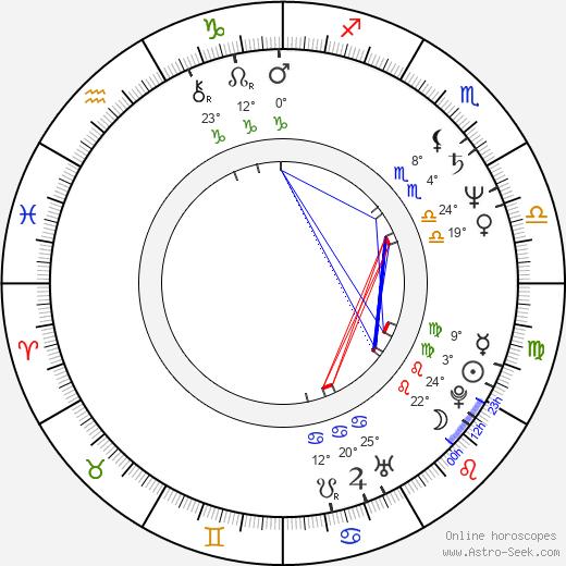 Derek Warwick birth chart, biography, wikipedia 2020, 2021