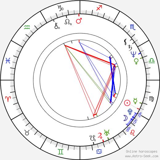 Derek Warwick birth chart, Derek Warwick astro natal horoscope, astrology