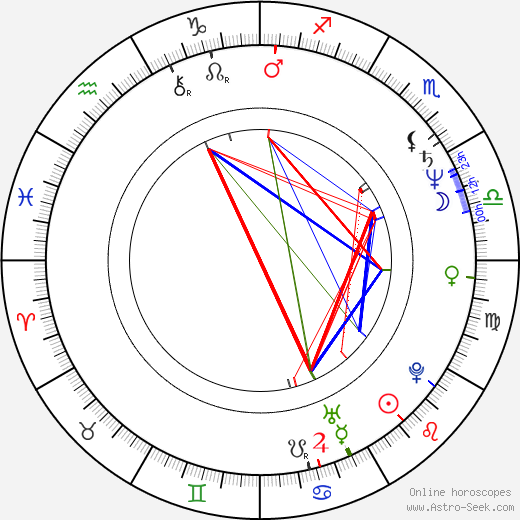 Donald Gibb astro natal birth chart, Donald Gibb horoscope, astrology