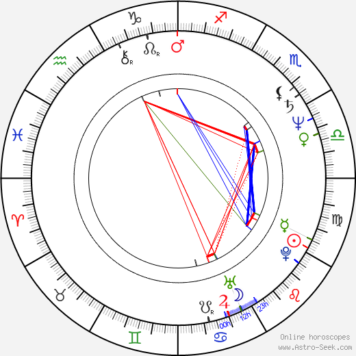 Elvis Costello birth chart, Elvis Costello astro natal horoscope, astrology