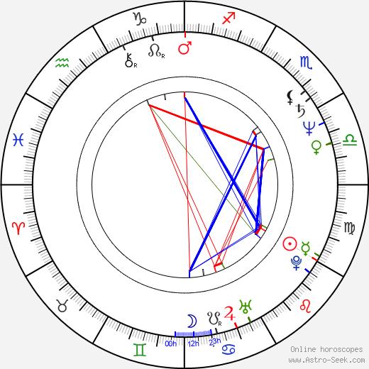 Gregory Zaragoza birth chart, Gregory Zaragoza astro natal horoscope, astrology