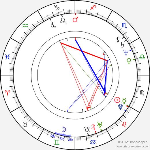 Jay Patterson birth chart, Jay Patterson astro natal horoscope, astrology