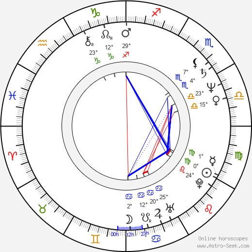Jeannie Elias birth chart, biography, wikipedia 2020, 2021